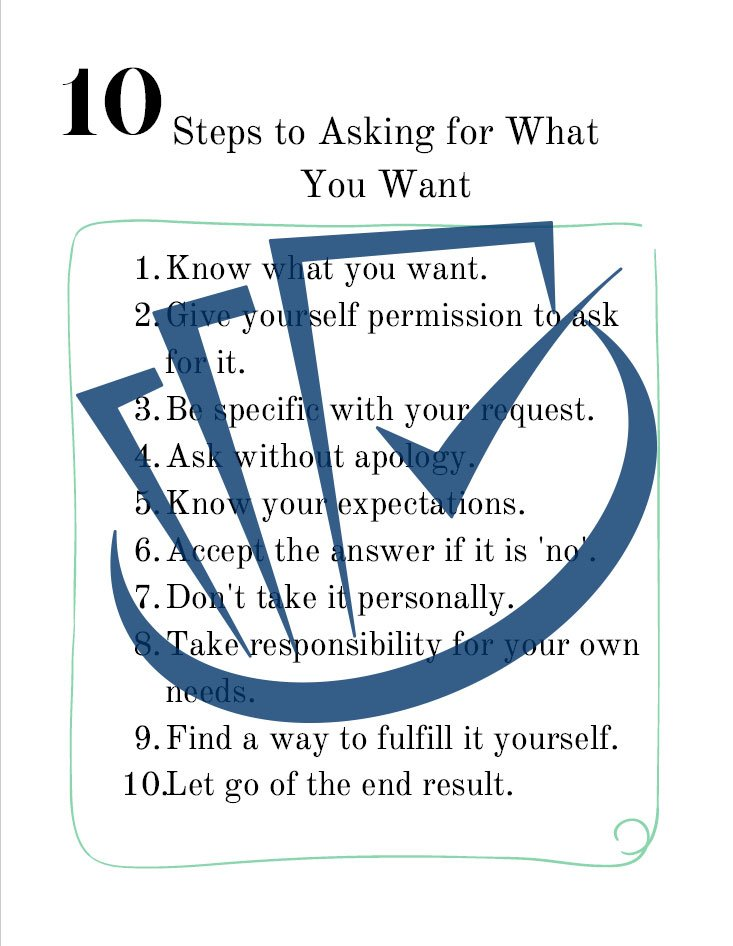 Popup Preview Of 10 Steps To Asking For What You Want