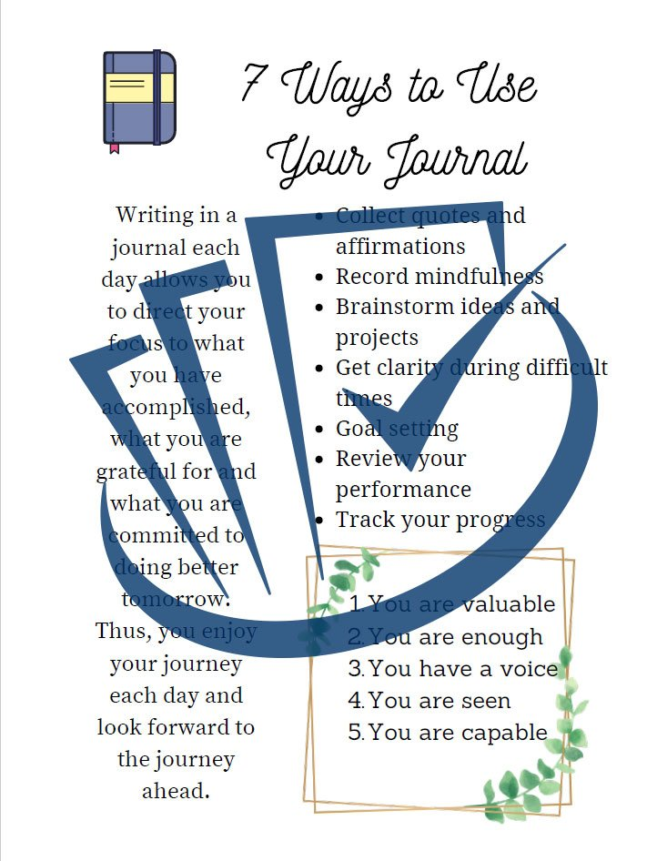Popup Preview Of 7 Ways To Use Your Journal