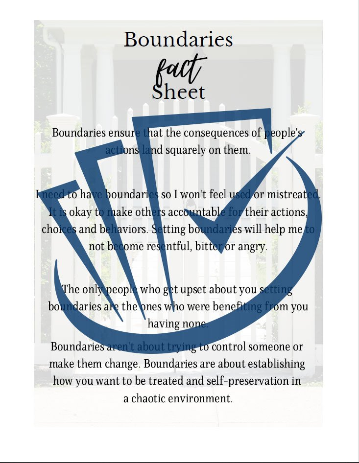 Popup Preview Of Boundaries Fact Sheet