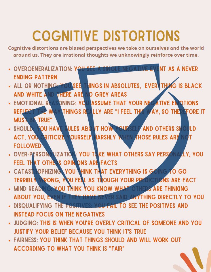 Popup Preview Of Cognitive Distortions