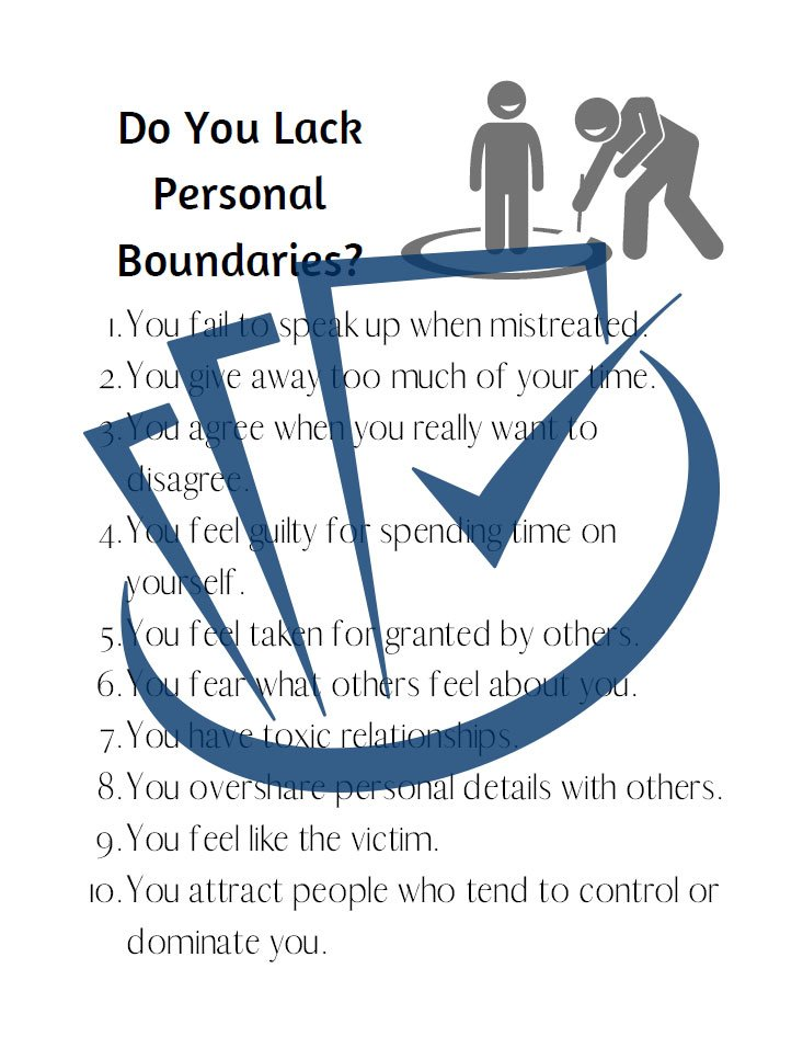 Popup Preview Of Do You Lack Personal Boundaries