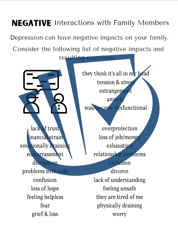 Popup Preview Of Negative Impacts Of Depression