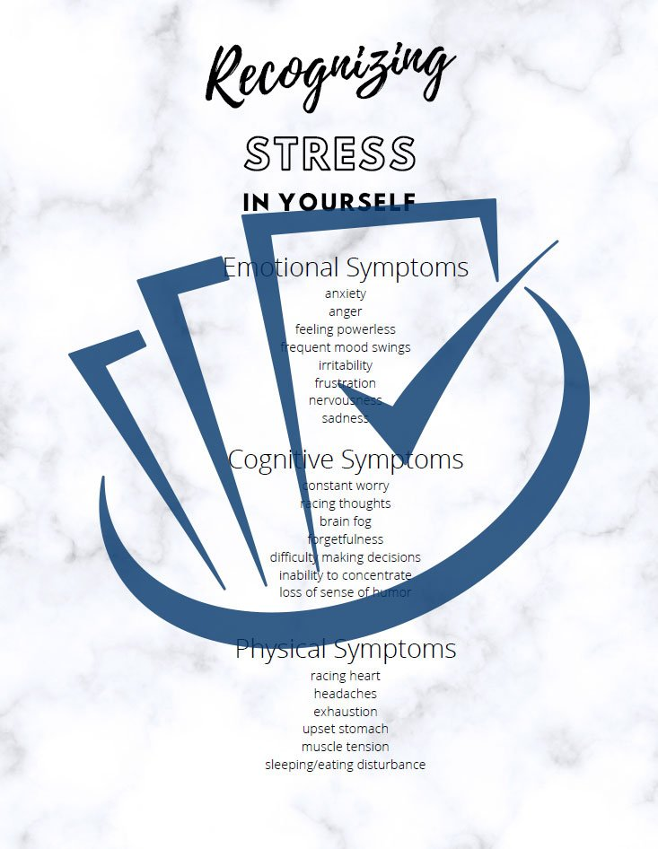 Popup Preview Of Recognizing Stress