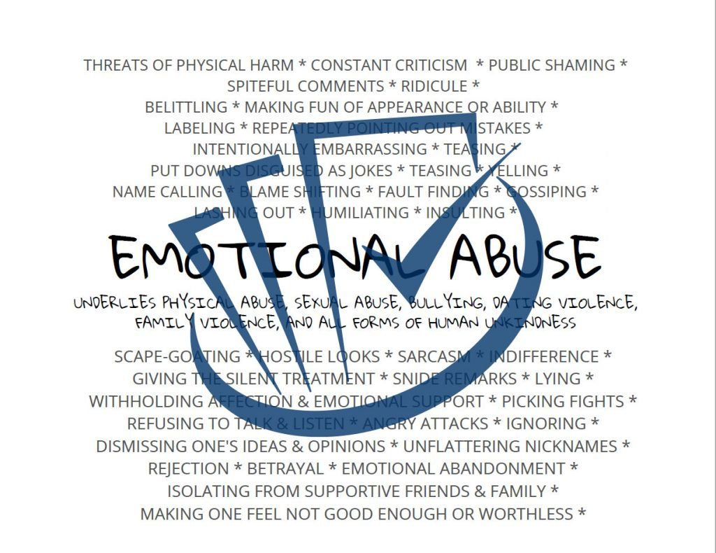 Popup Preview Of Emotional Abuse