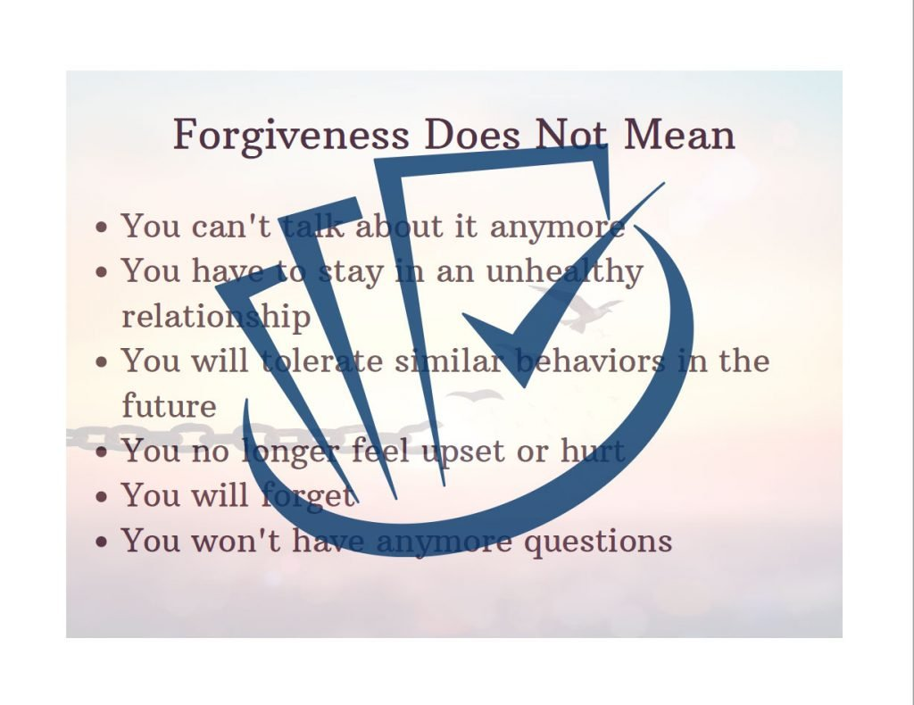 Popup Preview Of Forgiveness Does Not Mean