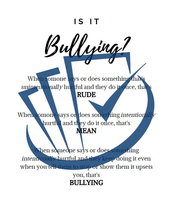 Popup Preview Of Is It Bullying