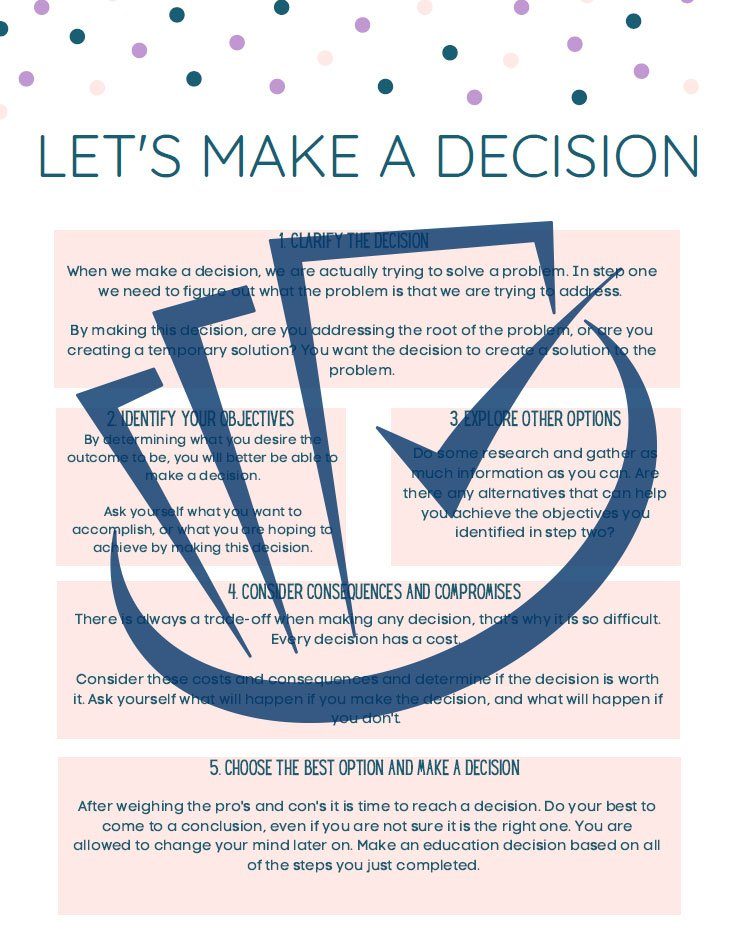 Popup Preview Of Lets Make A Decision