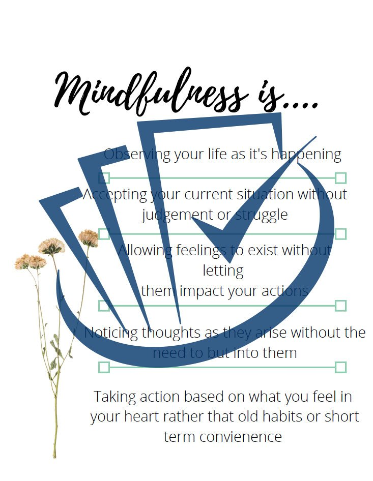 Popup Preview Of Mindfulness Is