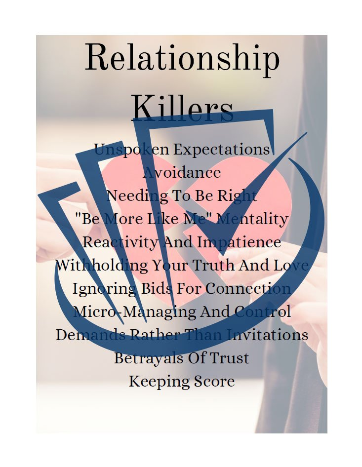 Popup Preview Of Relationship Killers