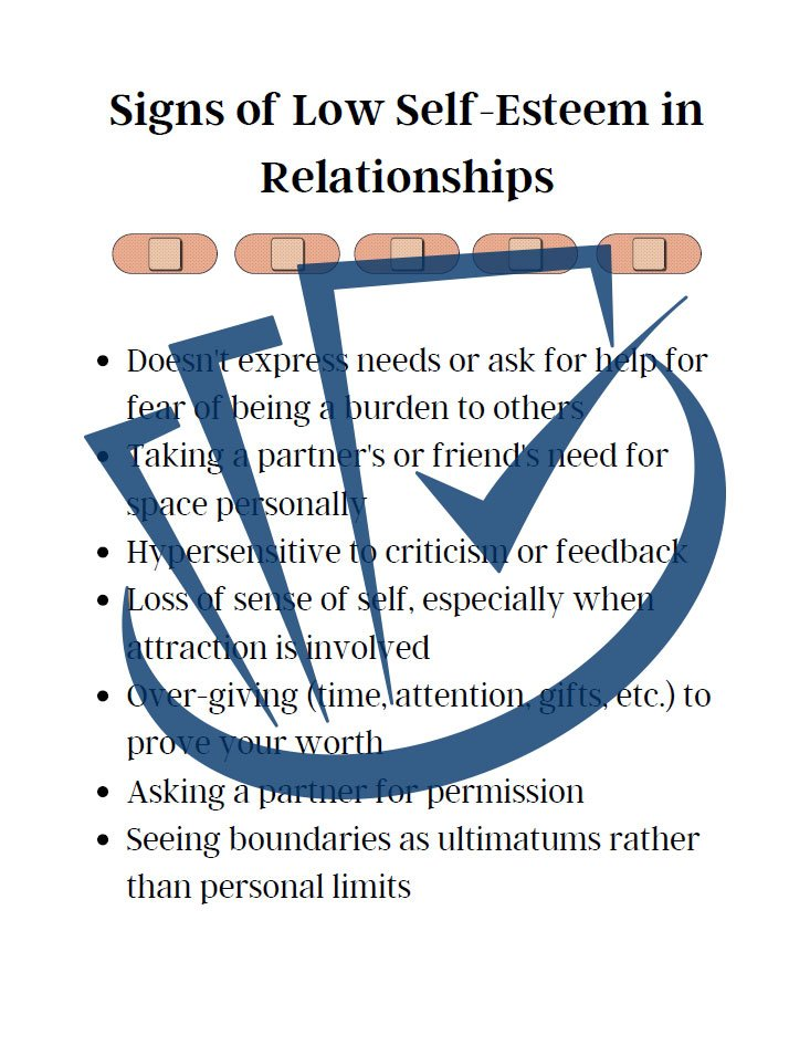 Popup Preview Of Signs Of Low Self Esteem In Relationships