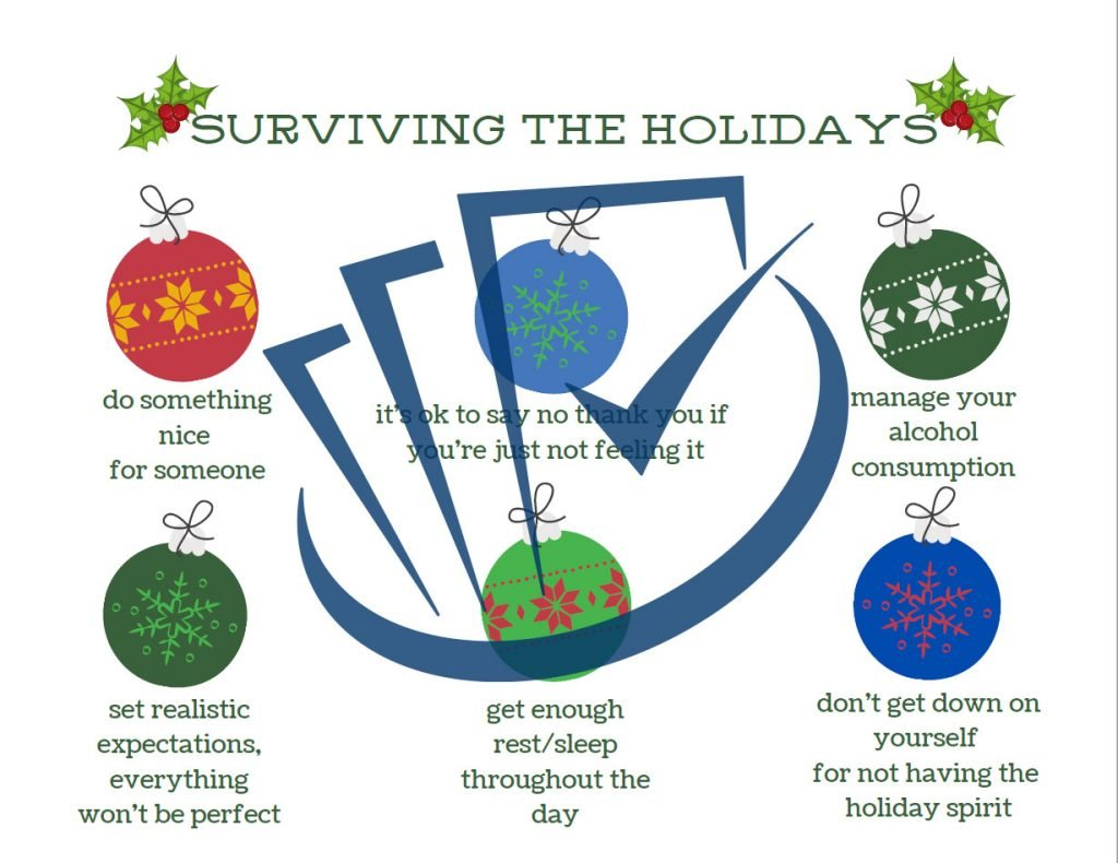 Popup Preview Of Surviving The Holidays