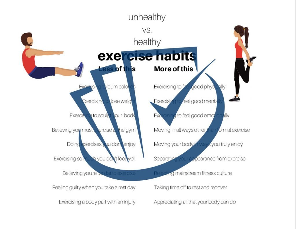 Popup Preview Of Unhealthy VS Healthy Exercise